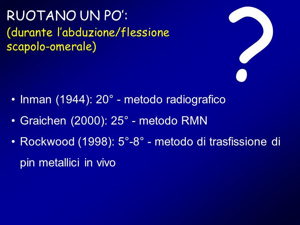 RUOTANO UN PO: (durante labduzione/flessione scapolo-omerale) ? Inman (1944): 20° - metodo radiografico Graichen (2000): 25° - metodo RMN Rockwood (19