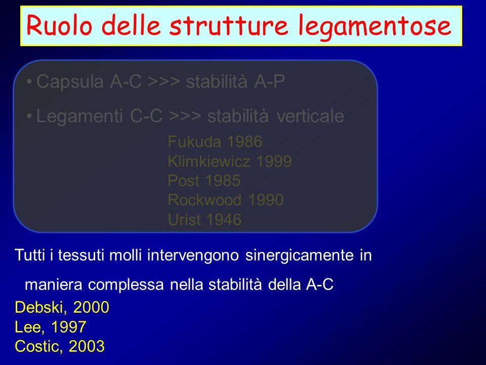 Ruolo delle strutture legamentose Capsula A-C >>> stabilità A-P Legamenti C-C >>> stabilità verticale Fukuda 1986 Klimkiewicz 1999 Post 1985 Rockwood