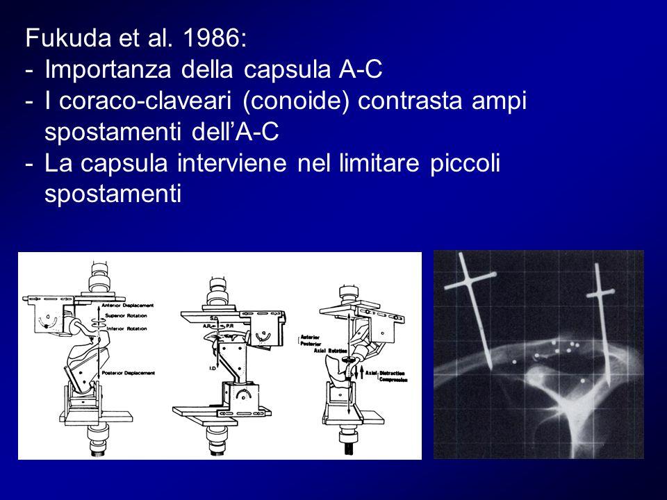 Fukuda et al. 1986: -Importanza della capsula A-C -I coraco-claveari (conoide) contrasta ampi spostamenti dellA-C -La capsula interviene nel limitare