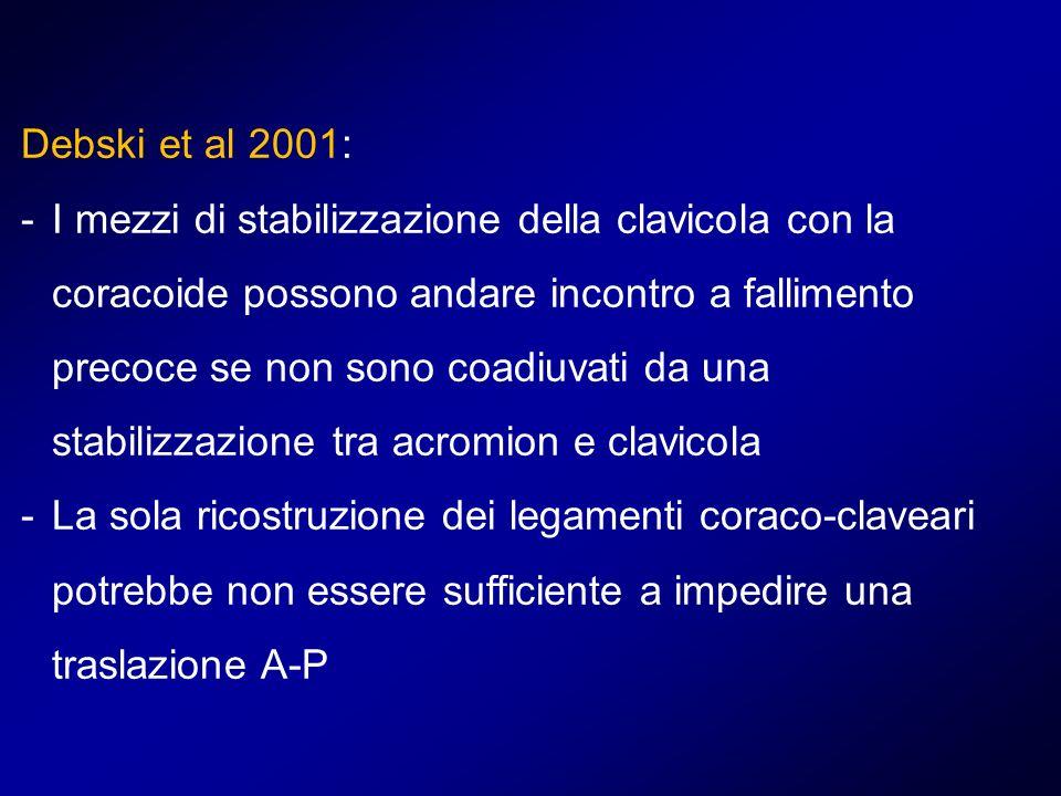 Debski et al 2001: -I mezzi di stabilizzazione della clavicola con la coracoide possono andare incontro a fallimento precoce se non sono coadiuvati da