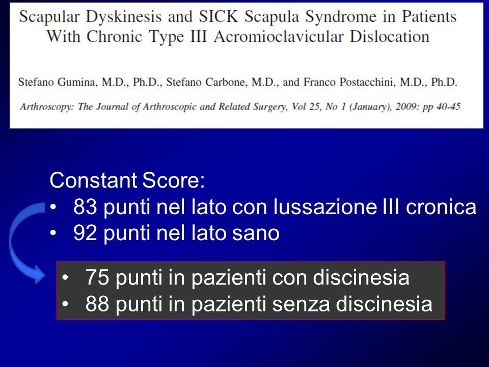 Constant Score: 83 punti nel lato con lussazione III cronica 92 punti nel lato sano 75 punti in pazienti con discinesia 88 punti in pazienti senza dis