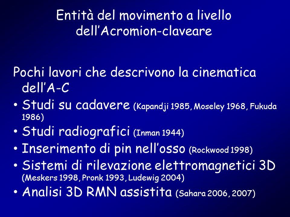 Entità del movimento a livello dellAcromion-claveare Pochi lavori che descrivono la cinematica dellA-C Studi su cadavere (Kapandji 1985, Moseley 1968,