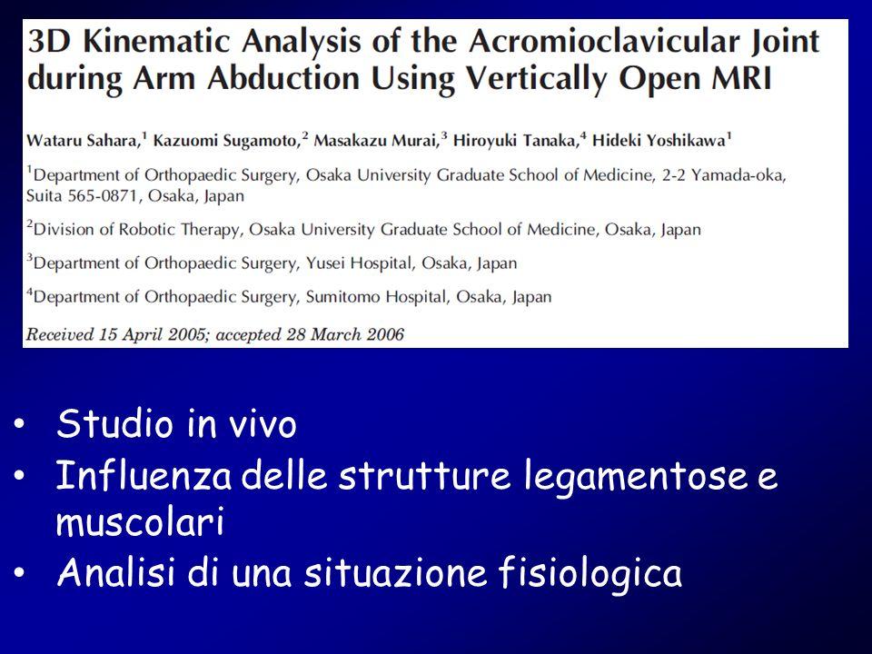 Studio in vivo Influenza delle strutture legamentose e muscolari Analisi di una situazione fisiologica