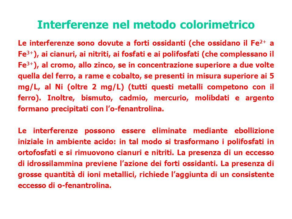 Le interferenze sono dovute a forti ossidanti (che ossidano il Fe 2+ a Fe 3+ ), ai cianuri, ai nitriti, ai fosfati e ai polifosfati (che complessano i