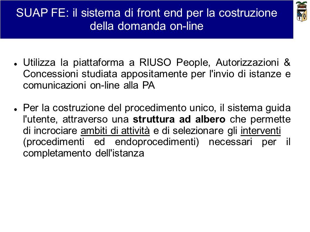 SUAP FE: il sistema di front end per la costruzione della domanda on-line Utilizza la piattaforma a RIUSO People, Autorizzazioni & Concessioni studiat