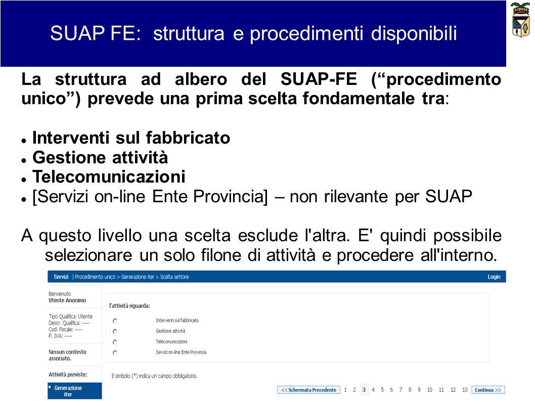 SUAP FE: struttura e procedimenti disponibili La struttura ad albero del SUAP-FE (procedimento unico) prevede una prima scelta fondamentale tra: Inter