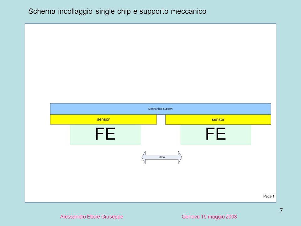 7 Alessandro Ettore Giuseppe Genova 15 maggio 2008 Schema incollaggio single chip e supporto meccanico