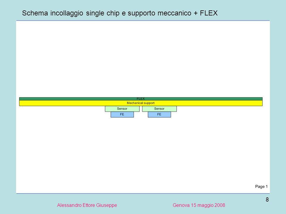 8 Alessandro Ettore Giuseppe Genova 15 maggio 2008 Schema incollaggio single chip e supporto meccanico + FLEX