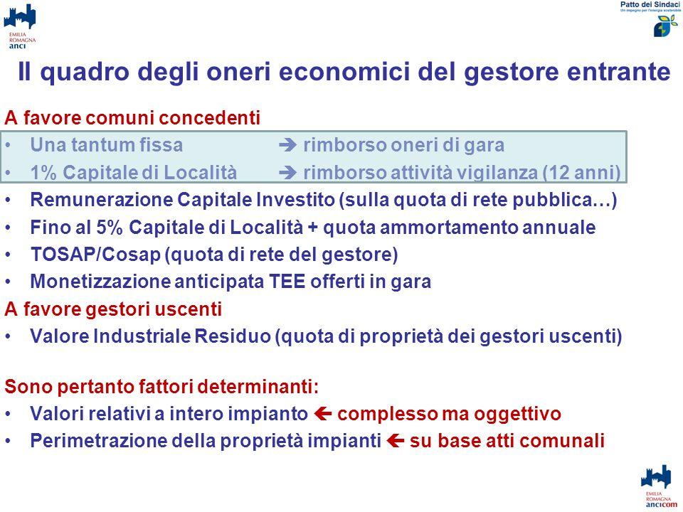 Il quadro degli oneri economici del gestore entrante A favore comuni concedenti Una tantum fissa rimborso oneri di gara 1% Capitale di Località rimbor