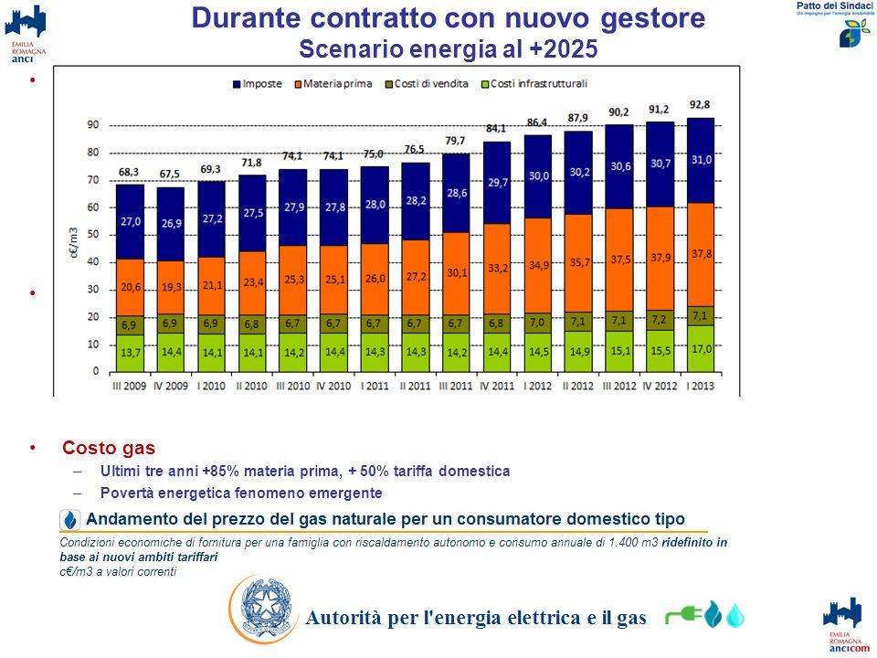 Decarbonizzazione economia Roadmap europea: – 20% al 2020 – 60% al 2030 – 95% al 2050 Roadmap europea SEN: Strategia Energetica Nazionale: - 19% al 20