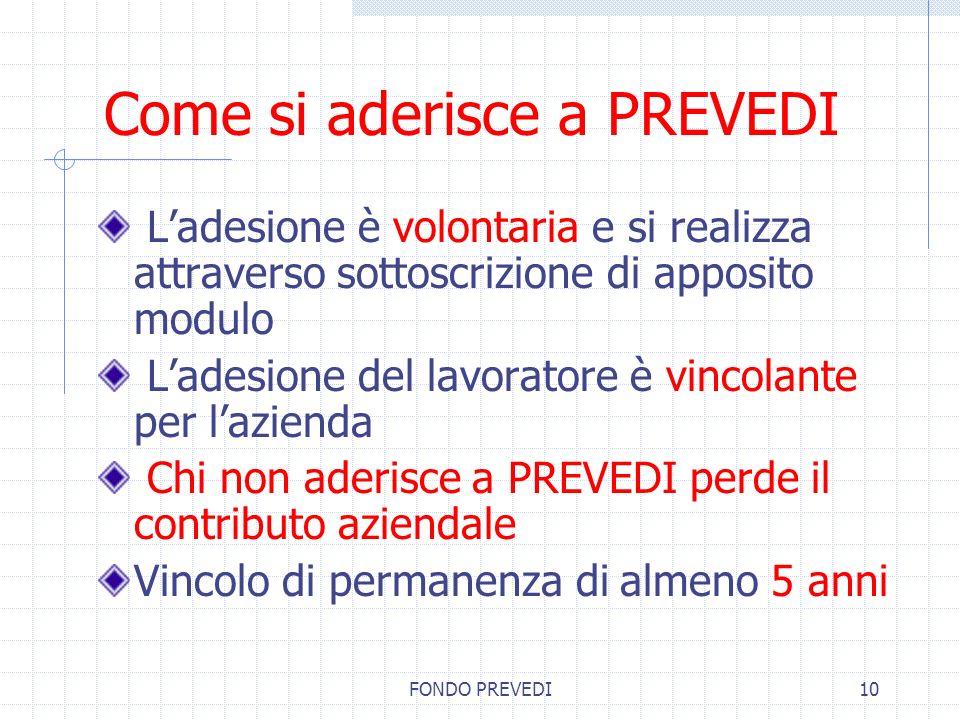 FONDO PREVEDI10 Come si aderisce a PREVEDI Ladesione è volontaria e si realizza attraverso sottoscrizione di apposito modulo Ladesione del lavoratore
