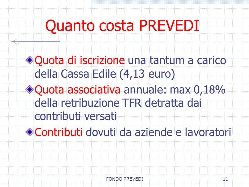 FONDO PREVEDI11 Quanto costa PREVEDI Quota di iscrizione una tantum a carico della Cassa Edile (4,13 euro) Quota associativa annuale: max 0,18% della