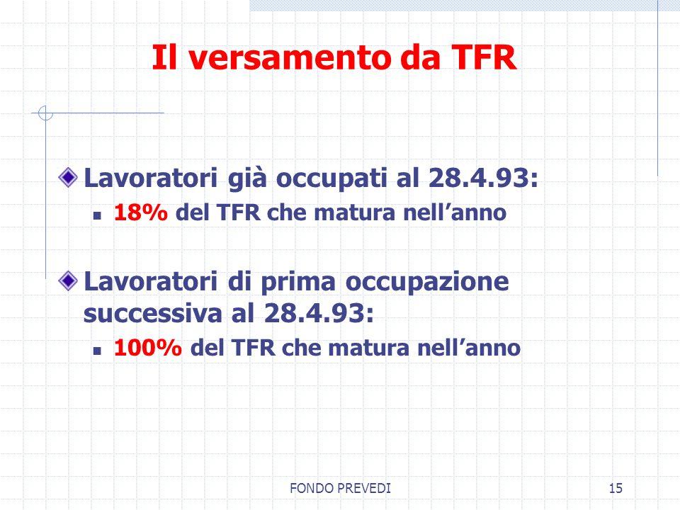FONDO PREVEDI15 Il versamento da TFR Lavoratori già occupati al 28.4.93: 18% del TFR che matura nellanno Lavoratori di prima occupazione successiva al
