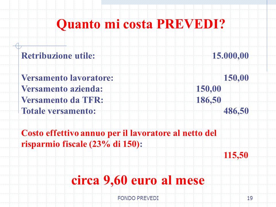 FONDO PREVEDI19 Quanto mi costa PREVEDI? Retribuzione utile: 15.000,00 Versamento lavoratore: 150,00 Versamento azienda: 150,00 Versamento da TFR: 186