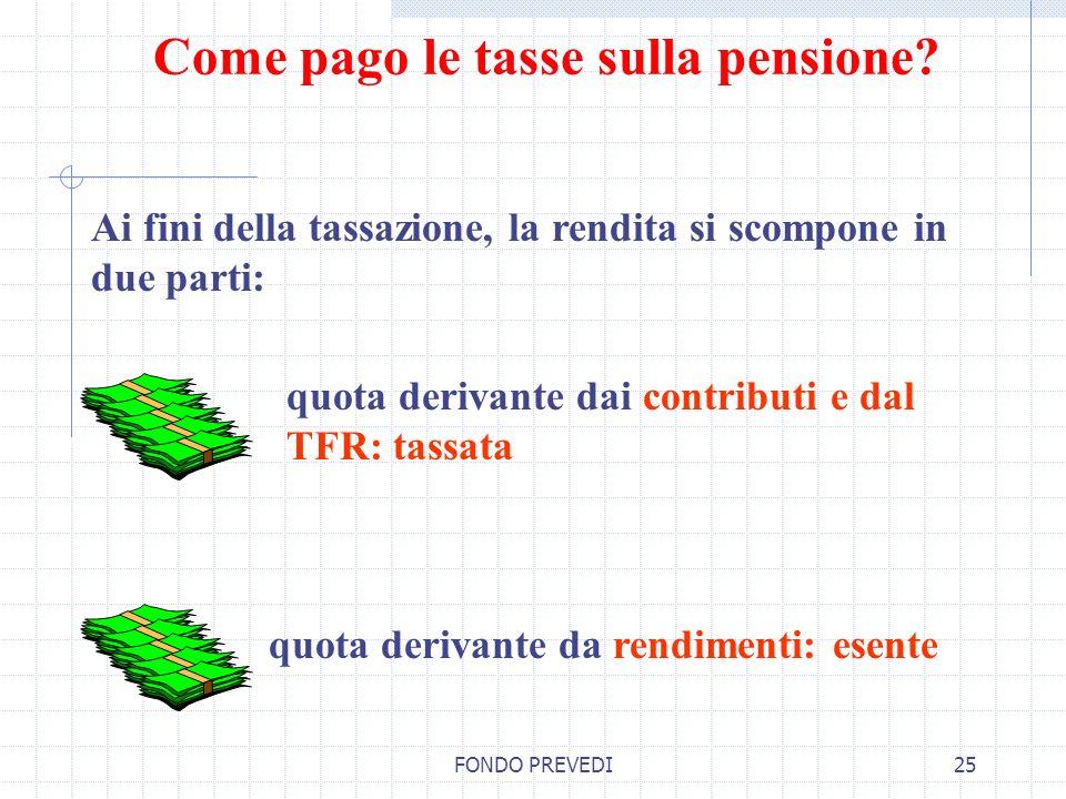 FONDO PREVEDI25 Come pago le tasse sulla pensione? Ai fini della tassazione, la rendita si scompone in due parti: quota derivante dai contributi e dal