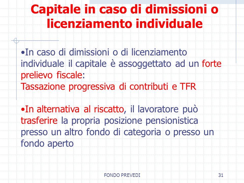 FONDO PREVEDI31 Capitale in caso di dimissioni o licenziamento individuale In caso di dimissioni o di licenziamento individuale il capitale è assogget