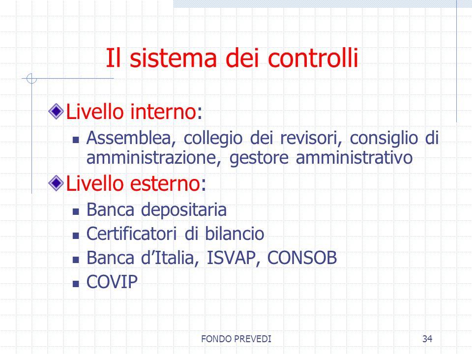 FONDO PREVEDI34 Il sistema dei controlli Livello interno: Assemblea, collegio dei revisori, consiglio di amministrazione, gestore amministrativo Livel