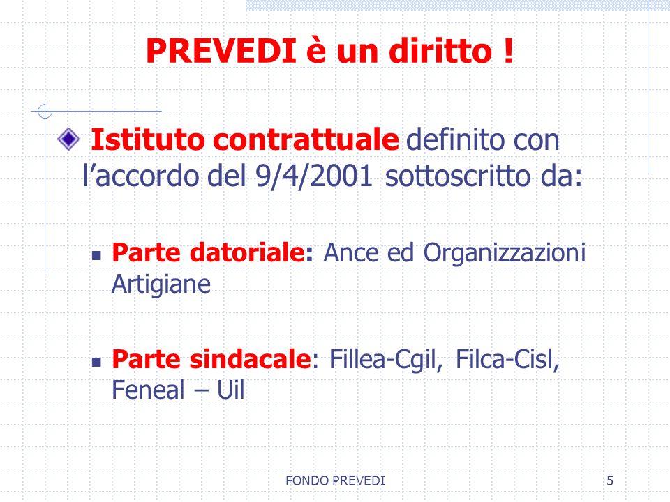 FONDO PREVEDI5 PREVEDI è un diritto ! Istituto contrattuale definito con laccordo del 9/4/2001 sottoscritto da: Parte datoriale: Ance ed Organizzazion