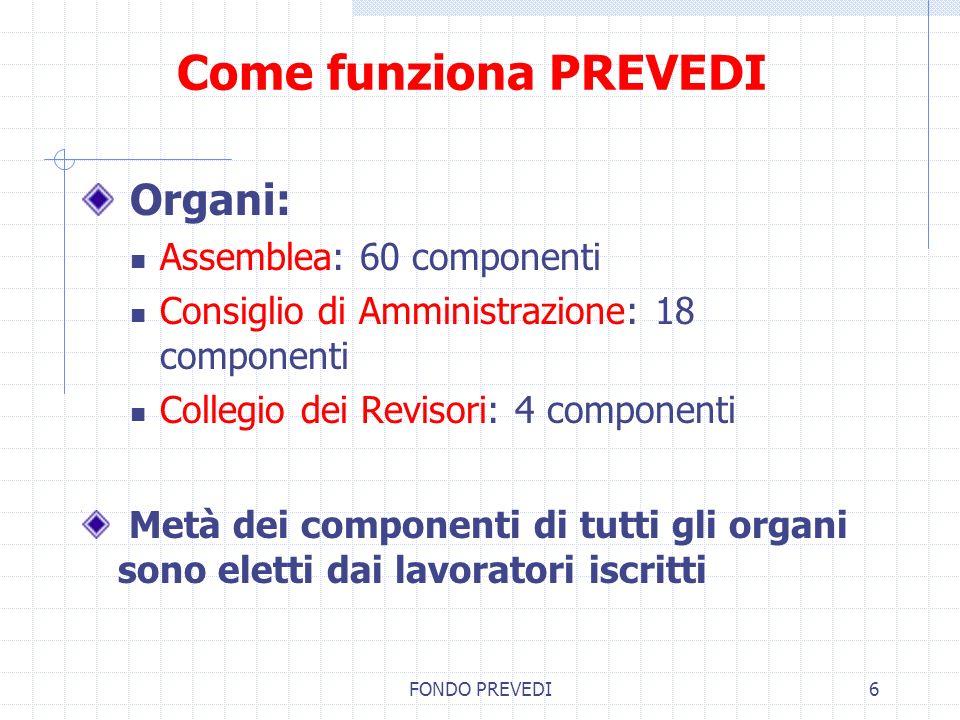 FONDO PREVEDI6 Come funziona PREVEDI Organi: Assemblea: 60 componenti Consiglio di Amministrazione: 18 componenti Collegio dei Revisori: 4 componenti