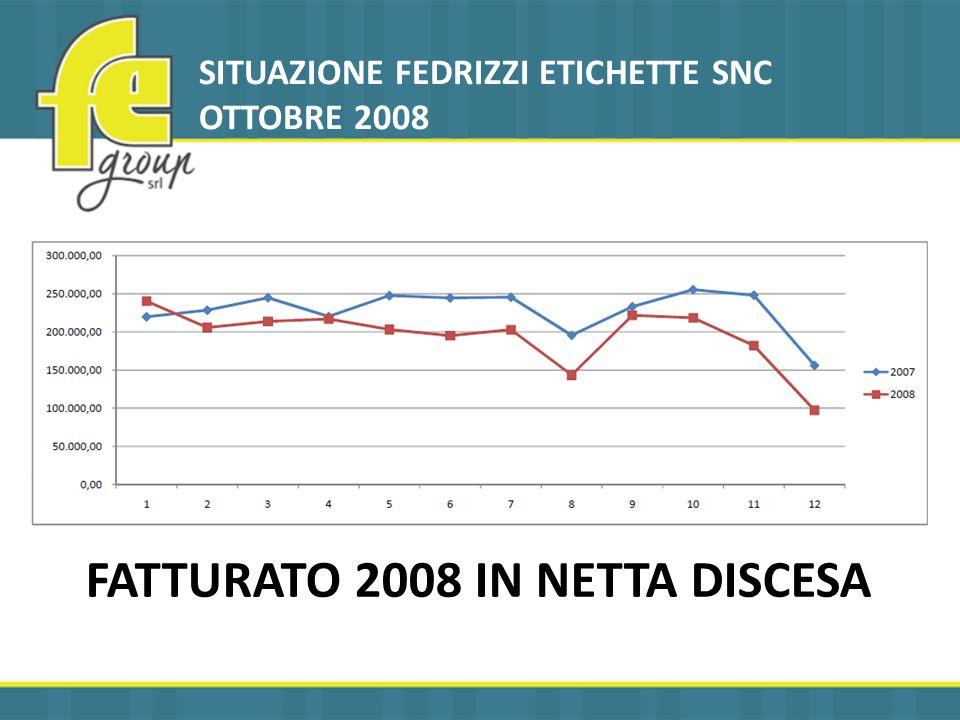 FATTURATO 2008 IN NETTA DISCESA SITUAZIONE FEDRIZZI ETICHETTE SNC OTTOBRE 2008