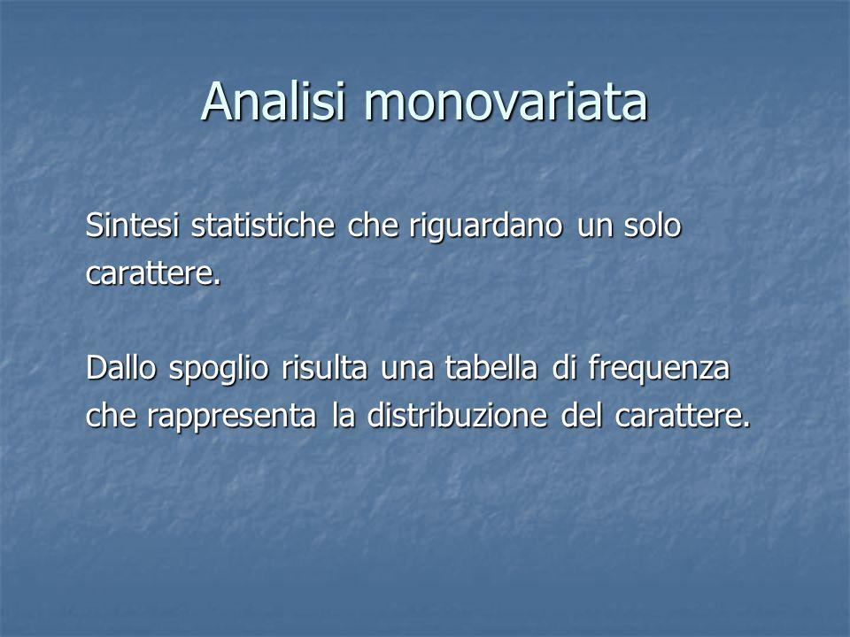 Analisi monovariata Sintesi statistiche che riguardano un solo carattere. Dallo spoglio risulta una tabella di frequenza che rappresenta la distribuzi