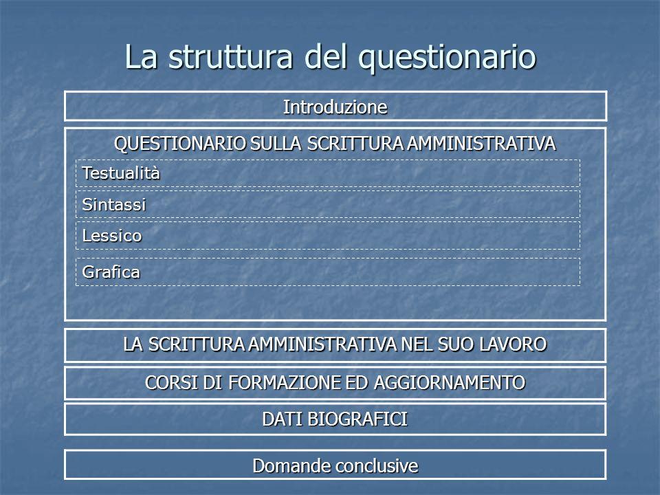 La struttura del questionario Introduzione LA SCRITTURA AMMINISTRATIVA NEL SUO LAVORO QUESTIONARIO SULLA SCRITTURA AMMINISTRATIVA CORSI DI FORMAZIONE