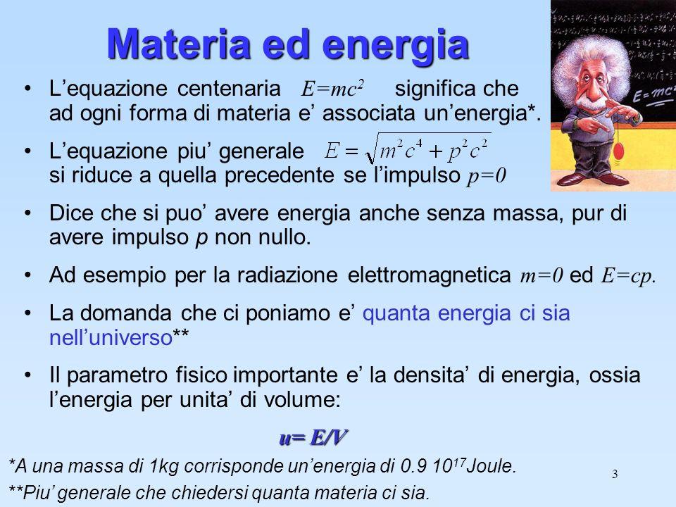 3 Materia ed energia Lequazione centenaria E=mc 2 significa che ad ogni forma di materia e associata unenergia*. Lequazione piu generale si riduce a q