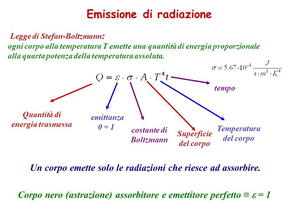 Emissione di radiazione Legge di Stefan-Boltzmann : ogni corpo alla temperatura T emette una quantità di energia proporzionale alla quarta potenza del