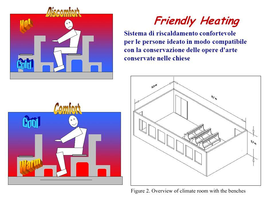 Sistema di riscaldamento confortevole per le persone ideato in modo compatibile con la conservazione delle opere d'arte conservate nelle chiese Friend