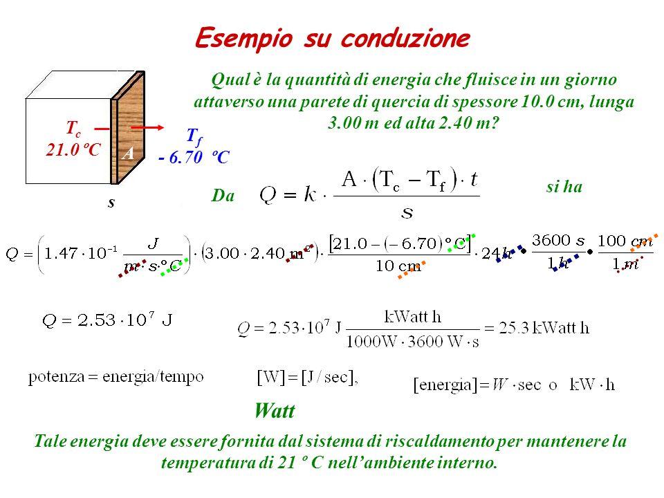 Esempio su conduzione T c 21.0 ºC T f - 6.70 ºC Qual è la quantità di energia che fluisce in un giorno attaverso una parete di quercia di spessore 10.