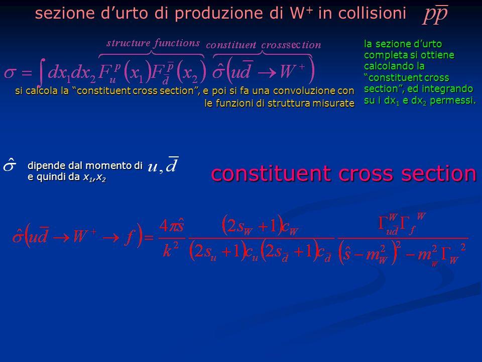dipende dal momento di e quindi da x 1,x 2 la sezione durto completa si ottiene calcolando la constituent cross section, ed integrando su i dx 1 e dx 2 permessi.