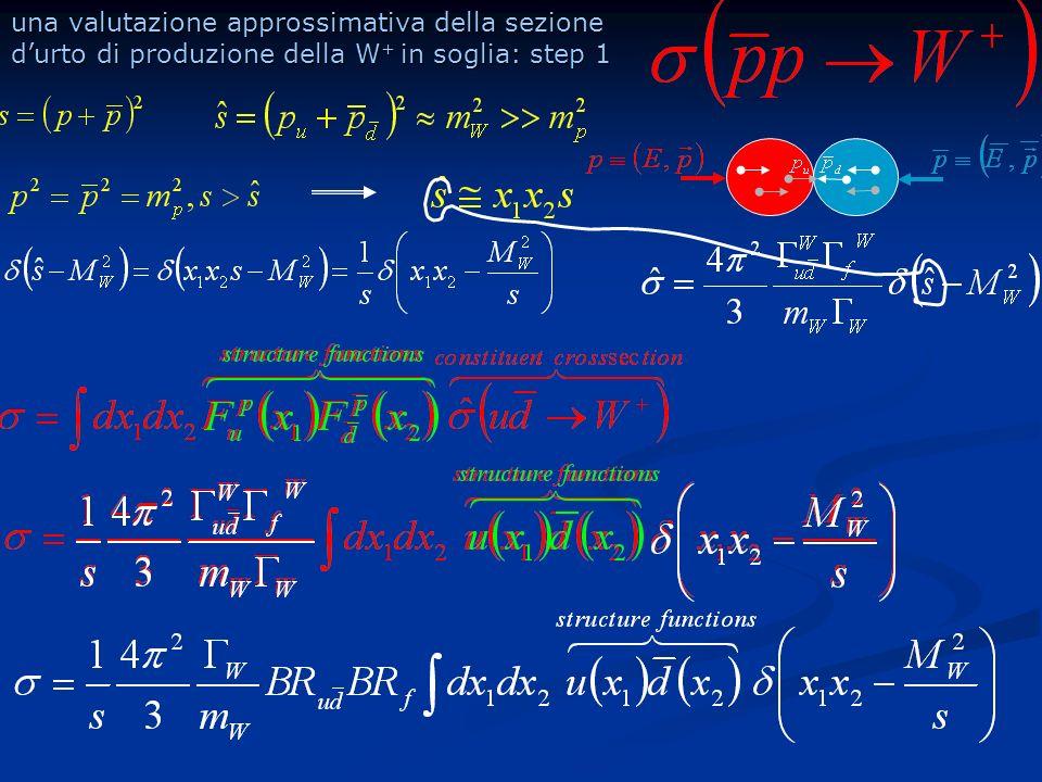 una valutazione approssimativa della sezione durto di produzione della W + in soglia: step 1