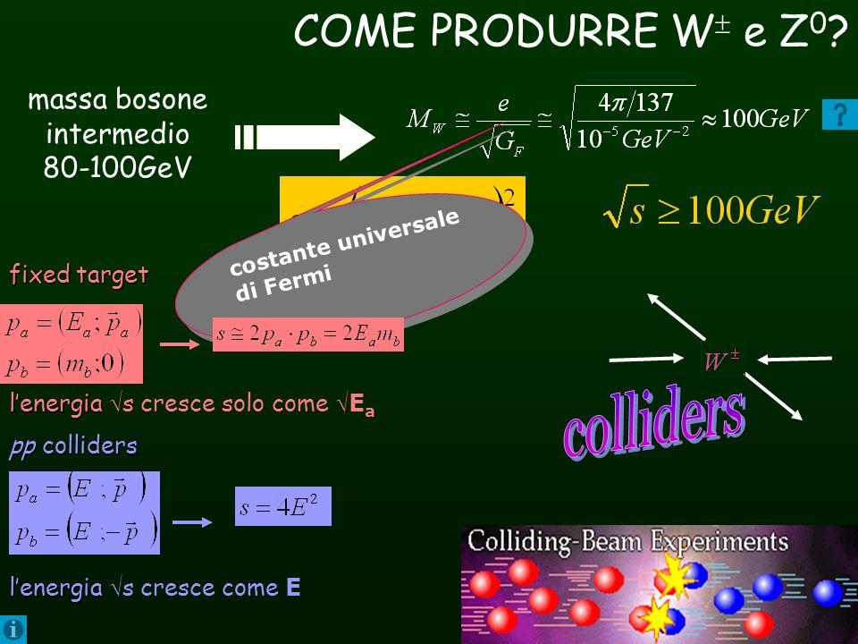 COME PRODURRE W e Z0.Sappiamo che le correnti neutre sono state scoperte nel 1973 a Gargamelle.