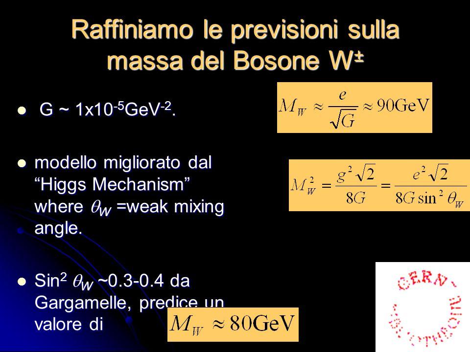Raffiniamo le previsioni sulla massa del Bosone W ± G ~ 1x10 -5 GeV -2.