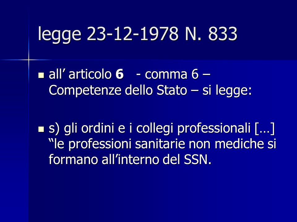 legge 23-12-1978 N. 833 all articolo 6 - comma 6 – Competenze dello Stato – si legge: all articolo 6 - comma 6 – Competenze dello Stato – si legge: s)