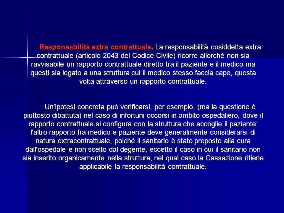 Responsabilità extra contrattuale. La responsabilità cosiddetta extra contrattuale (articolo 2043 del Codice Civile) ricorre allorché non sia ravvisab