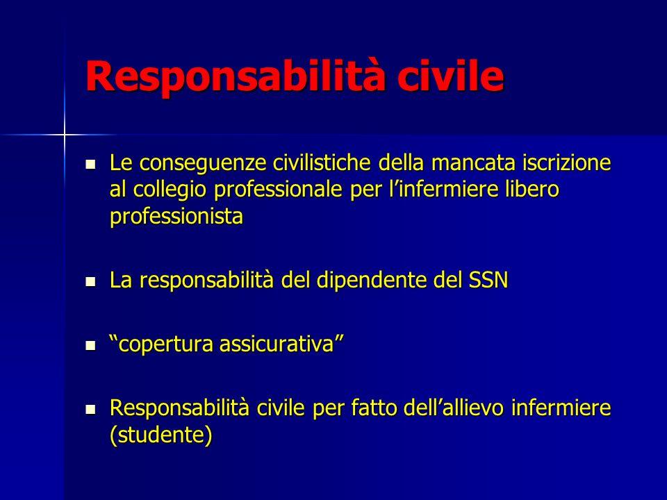Responsabilità civile Le conseguenze civilistiche della mancata iscrizione al collegio professionale per linfermiere libero professionista Le consegue