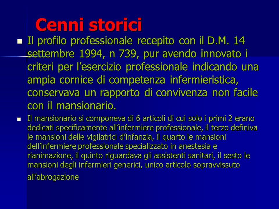 Cenni storici Il profilo professionale recepito con il D.M. 14 settembre 1994, n 739, pur avendo innovato i criteri per lesercizio professionale indic