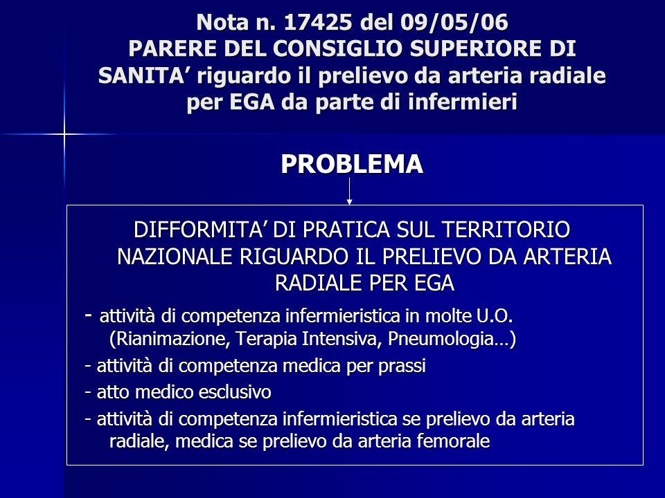 Nota n. 17425 del 09/05/06 PARERE DEL CONSIGLIO SUPERIORE DI SANITA riguardo il prelievo da arteria radiale per EGA da parte di infermieri PROBLEMA DI