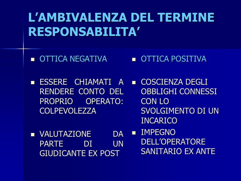 AZIENDA OSPEDALIERO -UNIVERSITARIA DI BOLOGNA: GESTIONE DEL CONTENZIOSO