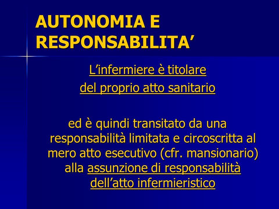 AUTONOMIA E RESPONSABILITA Linfermiere è titolare del proprio atto sanitario ed è quindi transitato da una responsabilità limitata e circoscritta al m