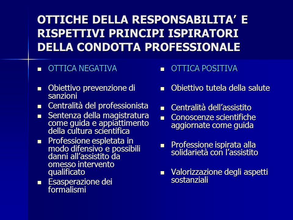 OTTICHE DELLA RESPONSABILITA E RISPETTIVI PRINCIPI ISPIRATORI DELLA CONDOTTA PROFESSIONALE OTTICA NEGATIVA OTTICA NEGATIVA Obiettivo prevenzione di sa