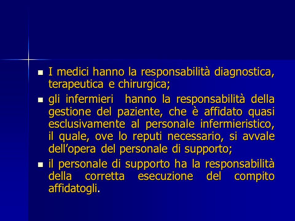 I medici hanno la responsabilità diagnostica, terapeutica e chirurgica; I medici hanno la responsabilità diagnostica, terapeutica e chirurgica; gli in