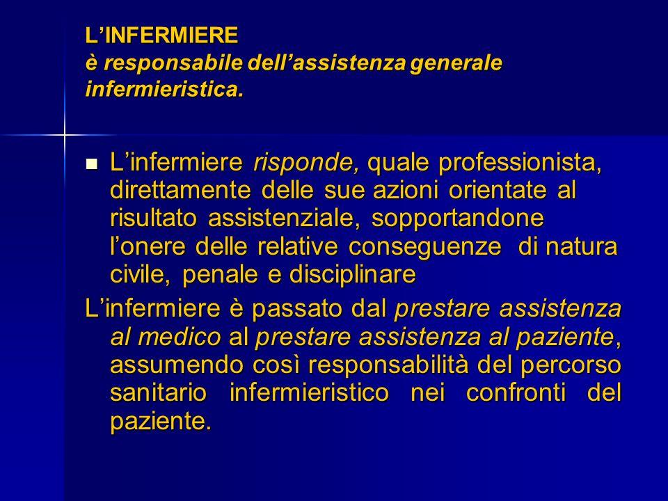 LINFERMIERE è responsabile dellassistenza generale infermieristica. Linfermiere risponde, quale professionista, direttamente delle sue azioni orientat