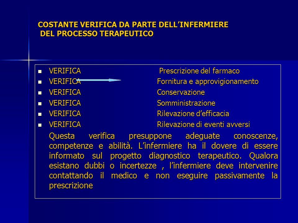 COSTANTE VERIFICA DA PARTE DELLINFERMIERE DEL PROCESSO TERAPEUTICO VERIFICA Prescrizione del farmaco VERIFICA Prescrizione del farmaco VERIFICA Fornit
