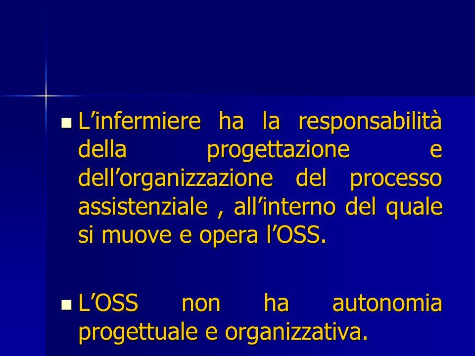Linfermiere ha la responsabilità della progettazione e dellorganizzazione del processo assistenziale, allinterno del quale si muove e opera lOSS. Linf