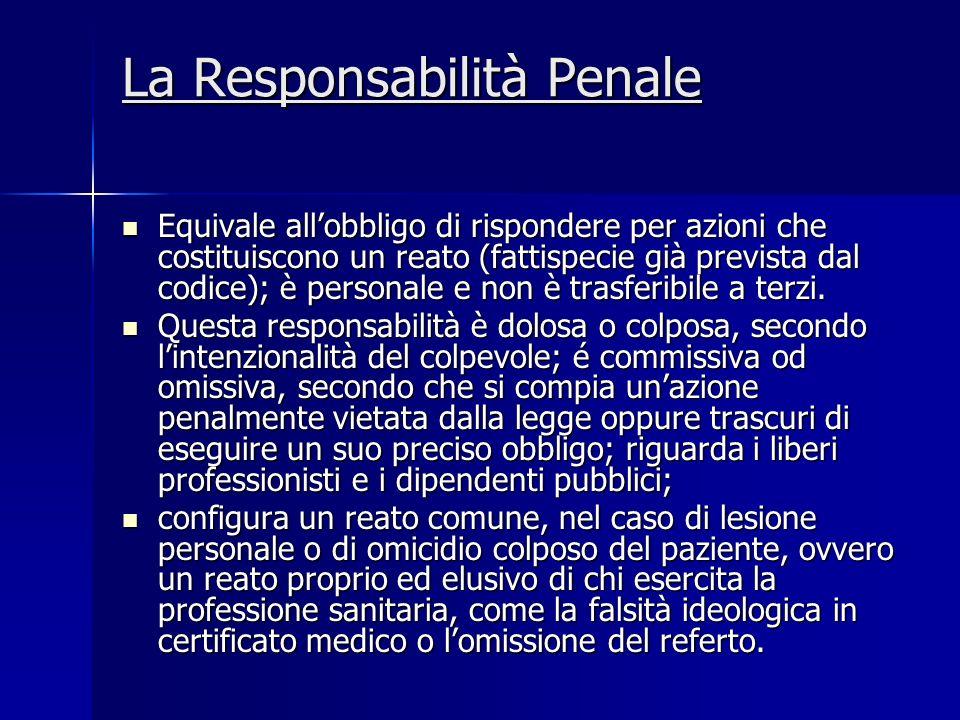 La Responsabilità Penale Equivale allobbligo di rispondere per azioni che costituiscono un reato (fattispecie già prevista dal codice); è personale e