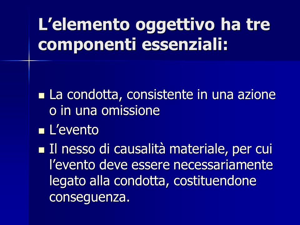 Lelemento oggettivo ha tre componenti essenziali: La condotta, consistente in una azione o in una omissione La condotta, consistente in una azione o i