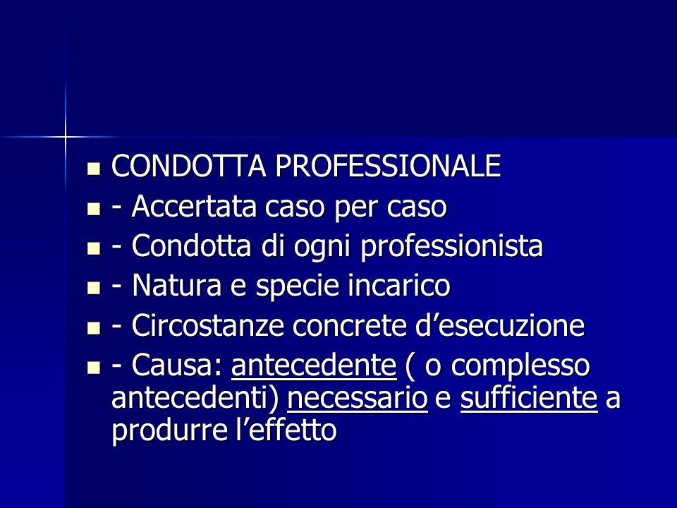 CONDOTTA PROFESSIONALE CONDOTTA PROFESSIONALE - Accertata caso per caso - Accertata caso per caso - Condotta di ogni professionista - Condotta di ogni