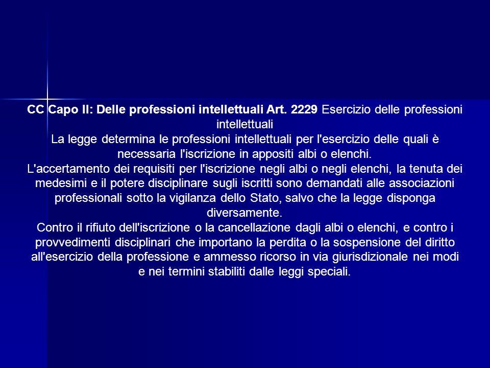CC Capo II: Delle professioni intellettuali Art. 2229 Esercizio delle professioni intellettuali La legge determina le professioni intellettuali per l'